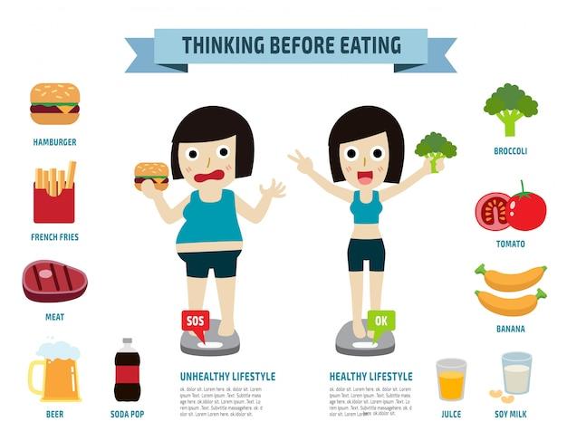 Думать перед едой. Premium векторы