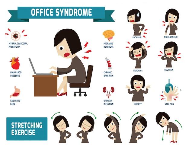 オフィス症候群のインフォグラフィック Premiumベクター