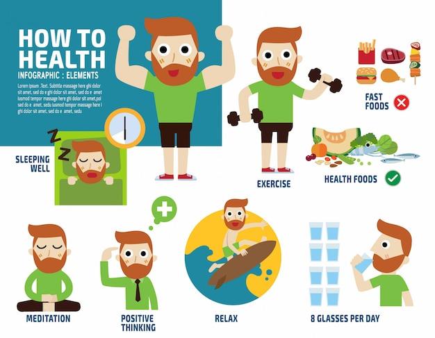 健康になる方法。医療ポスターフラットかわいい漫画デザインイラスト。 Premiumベクター