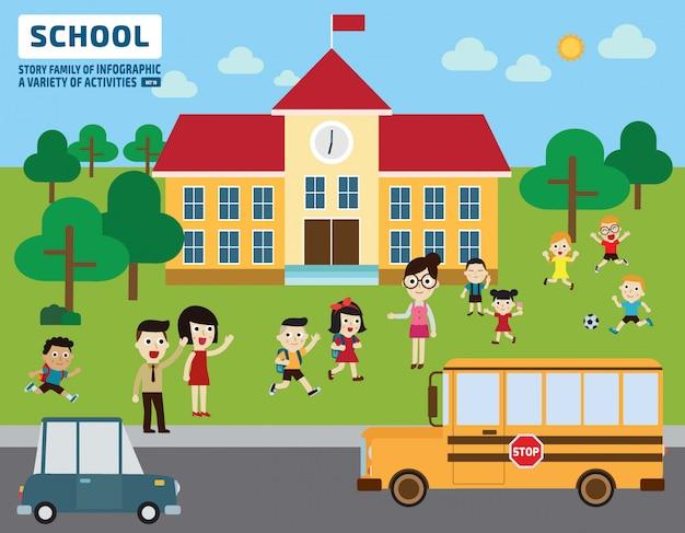 両親は子供を学校に連れて行きます。教育のコンセプトです。 Premiumベクター
