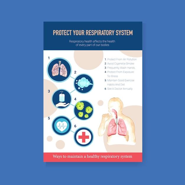 Информация об анатомии дыхательной системы и понимание необходимой системы Бесплатные векторы