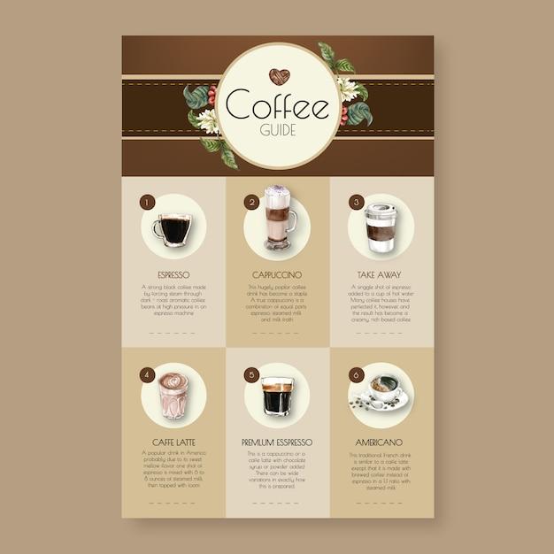 コーヒーカップの種類、アメリカ、カプチーノ、エスプレッソメニュー、インフォグラフィック水彩イラスト 無料ベクター