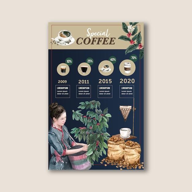 コーヒーメーカー、アメリカ人、カプチーノメニュー、インフォグラフィック水彩イラストの中心部によって細工された 無料ベクター