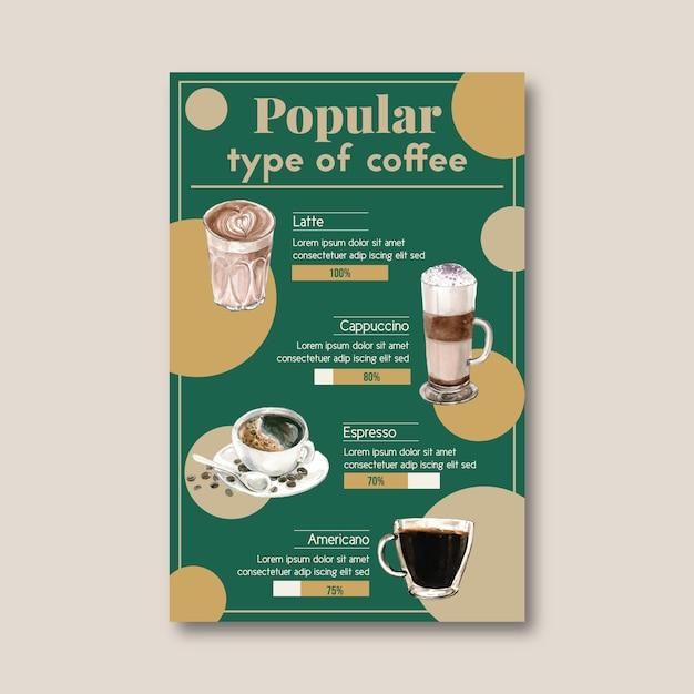 人気のあるタイプのコーヒーカップ、アメリカーナ、カプチーノ、エスプレッソ、インフォグラフィック水彩イラスト 無料ベクター