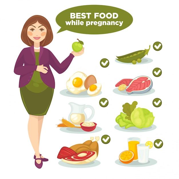 Векторный набор с женщиной и здоровой пищи для беременных. Premium векторы