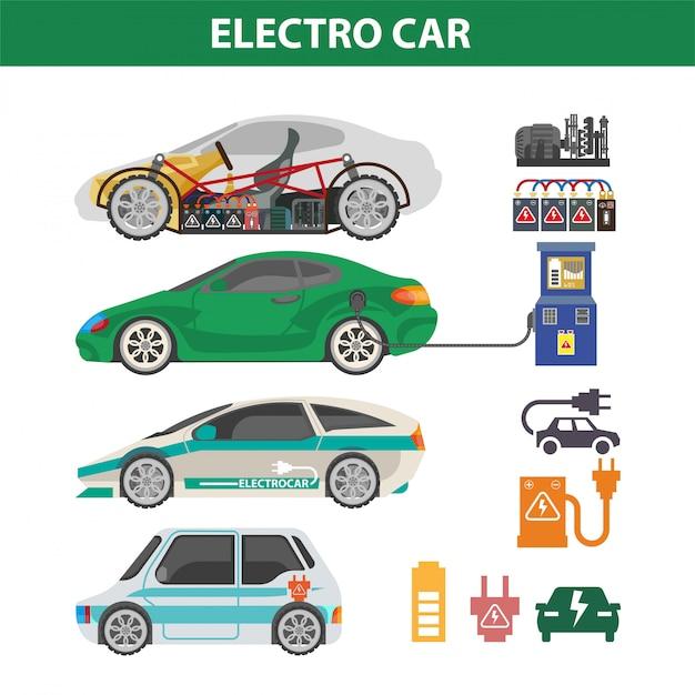 Электромобиль красочный постер со способами зарядки Premium векторы
