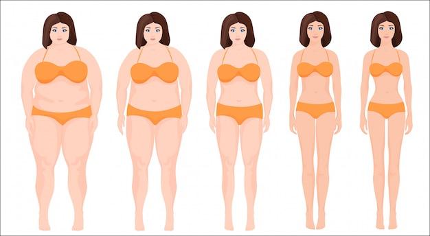 Прогресс этапа похудения женщины Premium векторы