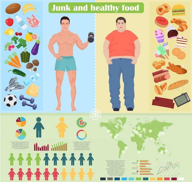 Мужской здоровой пищи образ жизни инфографики Premium векторы