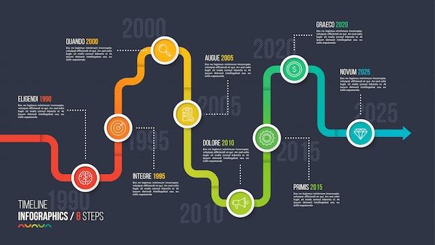 Восемь шагов графика времени или вехи инфографики. Premium векторы