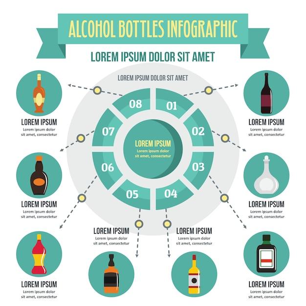 アルコールボトルインフォグラフィックコンセプト、フラットスタイル Premiumベクター
