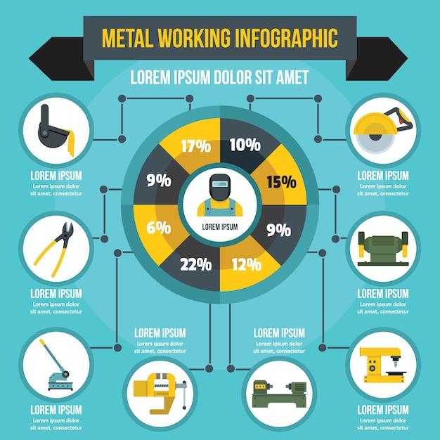 金属加工インフォグラフィック、フラットスタイル Premiumベクター
