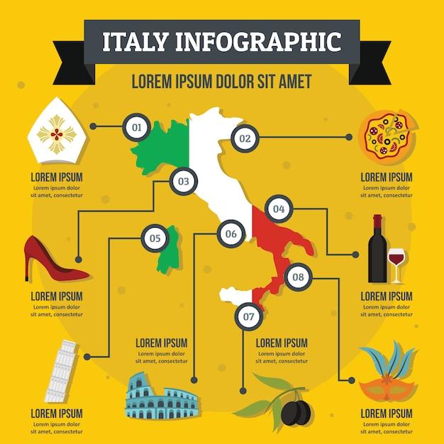 イタリアのインフォグラフィックバナーのコンセプト Premiumベクター
