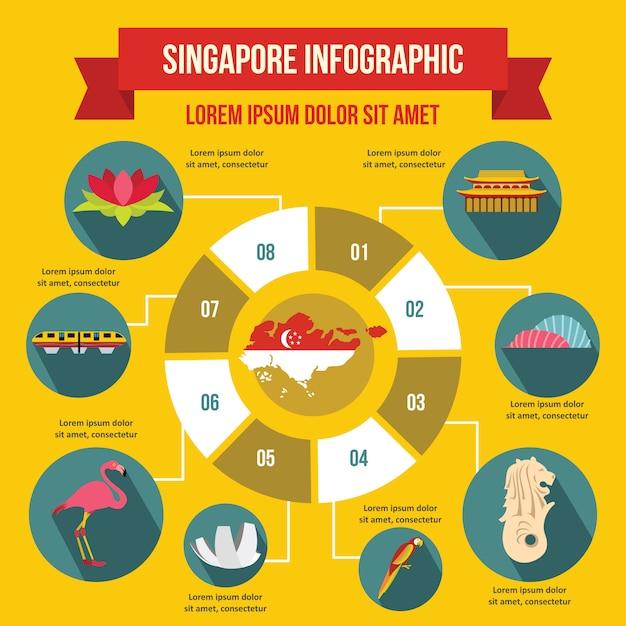 Сингапур инфографики шаблон, плоский стиль Premium векторы