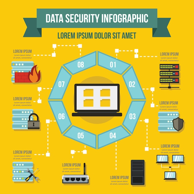 データサービスインフォグラフィックテンプレート、フラットスタイル Premiumベクター
