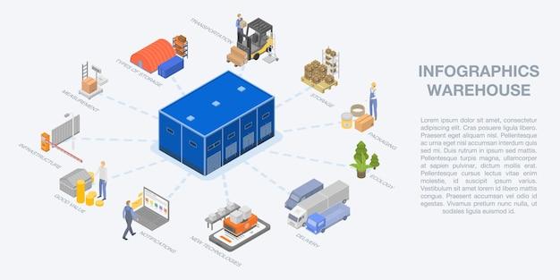 倉庫インフォグラフィック、アイソメ図スタイル Premiumベクター
