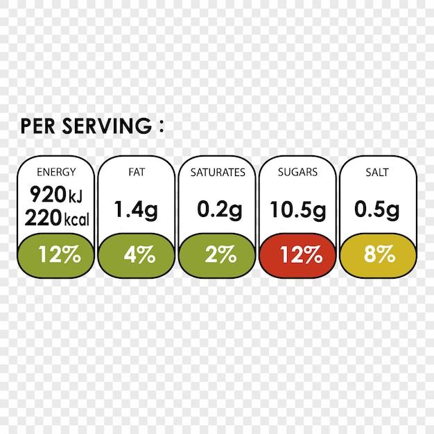 Информационная этикетка «факты питания» для упаковки коробки с хлопьями Premium векторы
