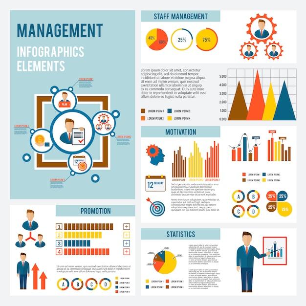 管理インフォグラフィックセット Premiumベクター