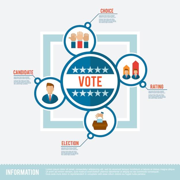 選挙フラットコンセプト 無料ベクター
