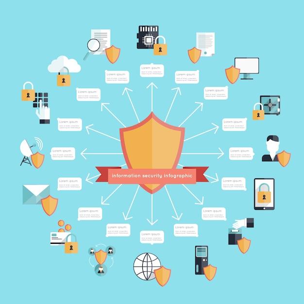 情報セキュリティのインフォグラフィックセット Premiumベクター