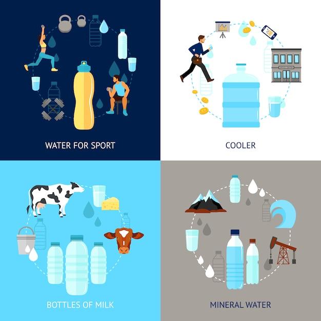 Набор пластиковых бутылок Бесплатные векторы