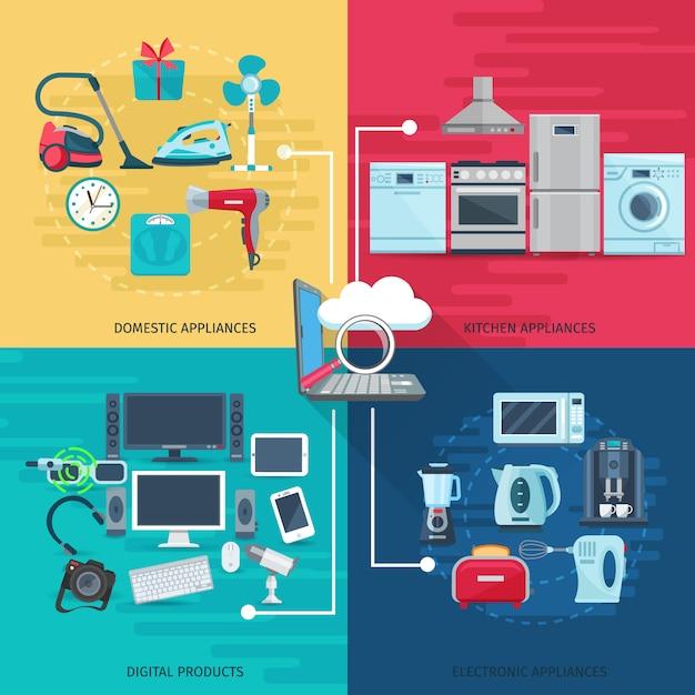 家庭用電化製品キッチン機器およびデジタル製品の正方形構成フラットベクトル図の家庭用要素概念セット Premiumベクター