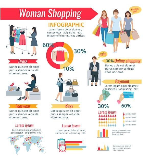 さまざまな機能についてのインフォグラフィック女性ショッピングドレス履物バッグベクトルイラスト 無料ベクター