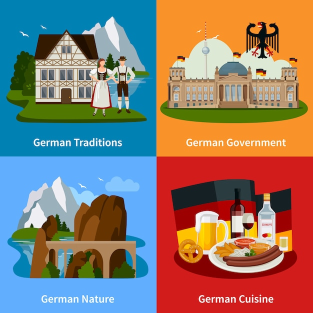 Концепция путешествий германии Бесплатные векторы