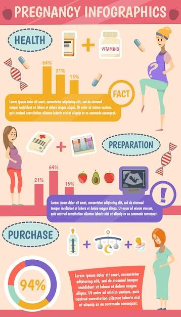 女性の健康、出産への準備、赤ちゃんのベクトル図の購入に関する情報を持つ妊娠漫画インフォグラフィック Premiumベクター