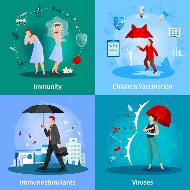 Концепция иммунной системы Бесплатные векторы