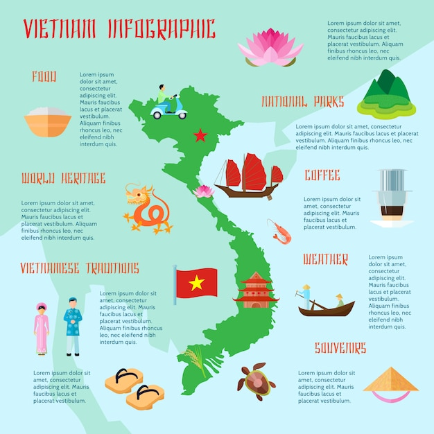 Вьетнамские традиции еды национальные парки и культурная информация для туристов плоский инфографики плакат абстрактные векторные иллюстрации Бесплатные векторы