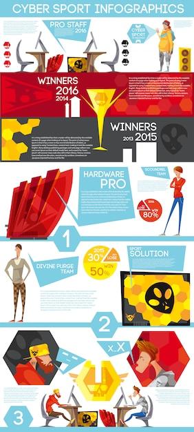 Эспорт победителей турнира с плоским инфографики плакат Бесплатные векторы