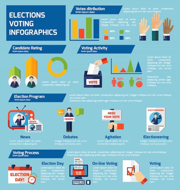 Выборы и голосование плоская инфографика Бесплатные векторы