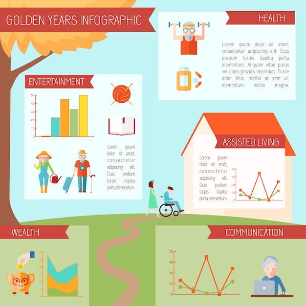 高齢者の健康のシンボルと統計チャートのベクトル図とシニアライフスタイルのインフォグラフィック 無料ベクター