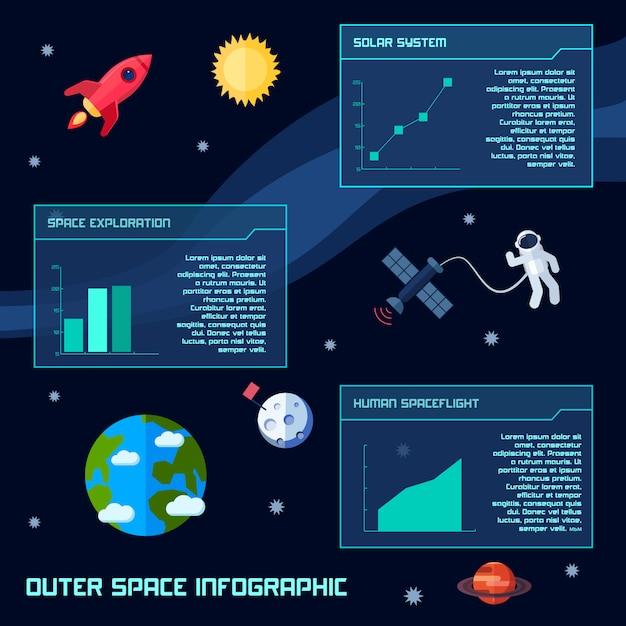 宇宙インフォグラフィックセット天文銀河観測シンボルとチャートのベクトル図 Premiumベクター
