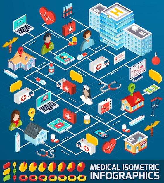 Медицинская изометрическая инфографика Бесплатные векторы