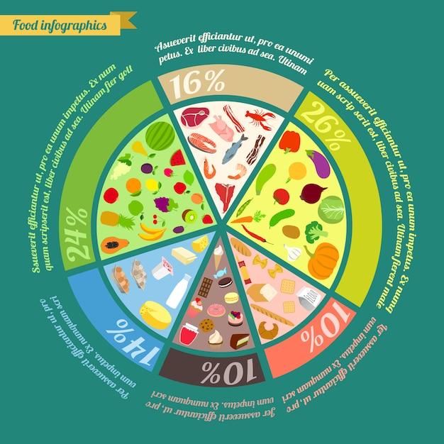 Пищевая пирамида инфографики Бесплатные векторы
