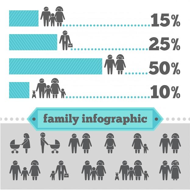 家族のインフォグラフィックセット 無料ベクター