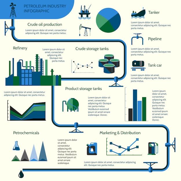 世界の石油生産分布と石油抽出率のインフォグラフィックテンプレート図レイアウトレポートプレゼンテーションデザインベクトルイラスト Premiumベクター