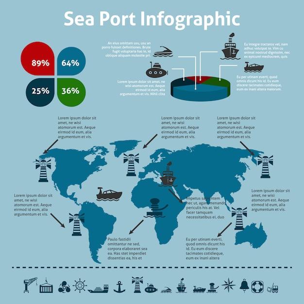 Морской порт инфографики шаблон Бесплатные векторы