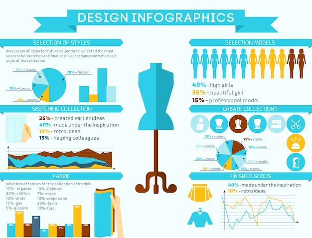 Инфографический шаблон одежды дизайнера Бесплатные векторы