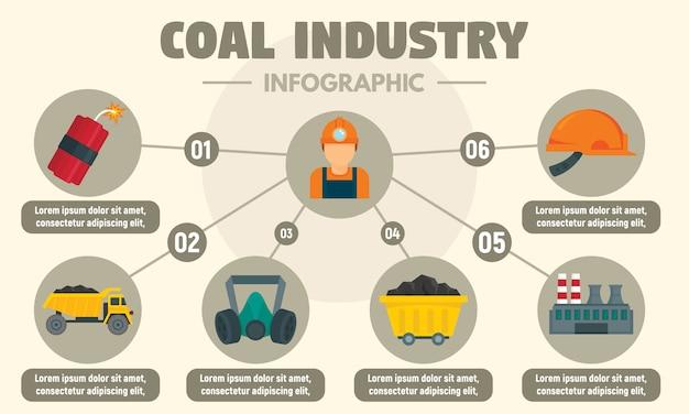 石炭産業のインフォグラフィック Premiumベクター