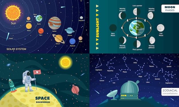 惑星スペースバナーセット。 Premiumベクター