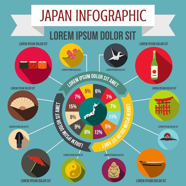 Элементы инфографики японии в плоском стиле для любого дизайна Premium векторы