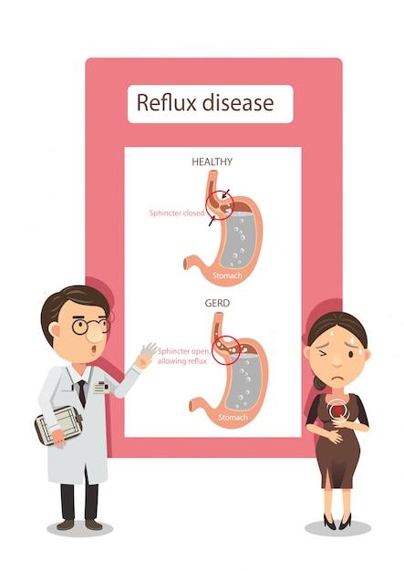 Иллюстрация кислотной рефлюксной болезни Premium векторы