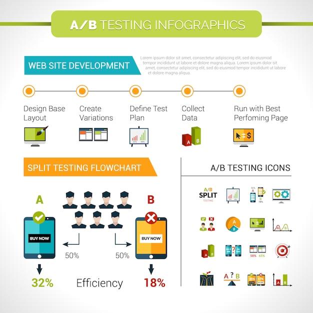 Ab тестирование инфографика Бесплатные векторы