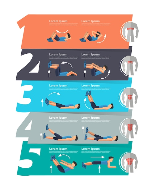 Abdominal Exercise Infographics Banner Premium Vector