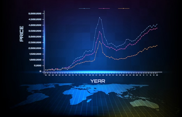 Abstract background of blue graph average price from year 1956-2020 and world map Premium Vector