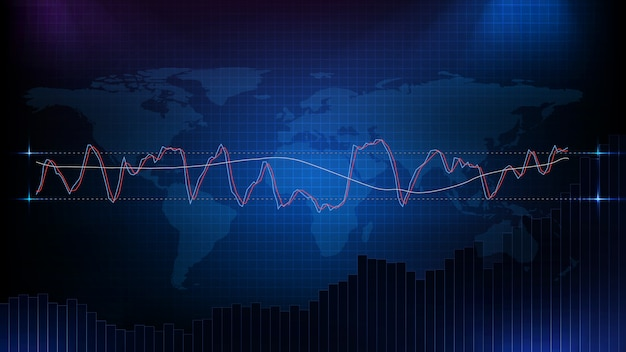Abstract background of stock market with macd rsi stochastic strategy and world map Premium Vector