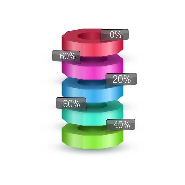Concetto di infographic grafico astratto di affari con diagrammi rotondi 3d colorati e tassi di percentuale isolati Vettore gratuito