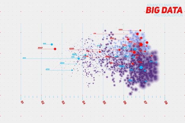 抽象的なカラフルなビッグデータポイントプロットの視覚化。未来的なインフォグラフィック。視覚情報の複雑さ、データスレッドのグラフィック分析。 無料ベクター